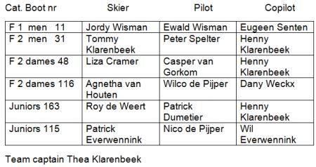 dutch water ski racing team 2009